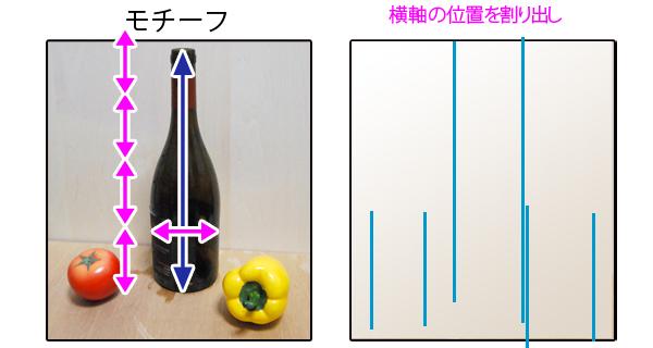 measure1-7