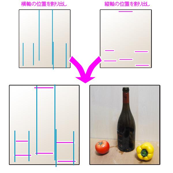 measure1-8